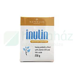 inulin visszér ellen