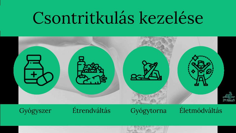 E-KÖNYVEK, TERÁPIÁS KÁRTYÁK