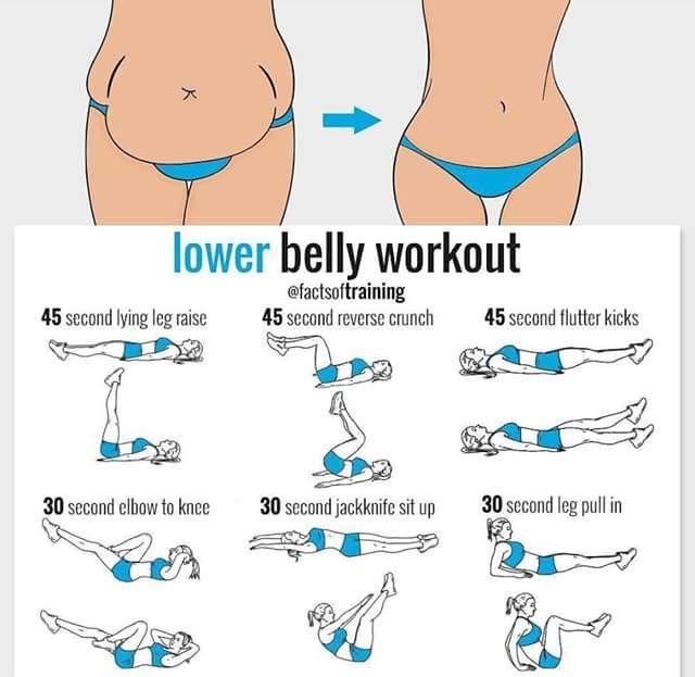 6 izometrikus gyakorlat a test megerősítésére